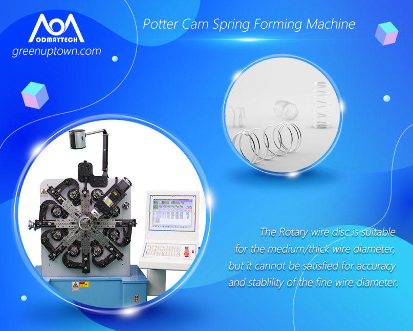 china spring making machine manufacturer (23)